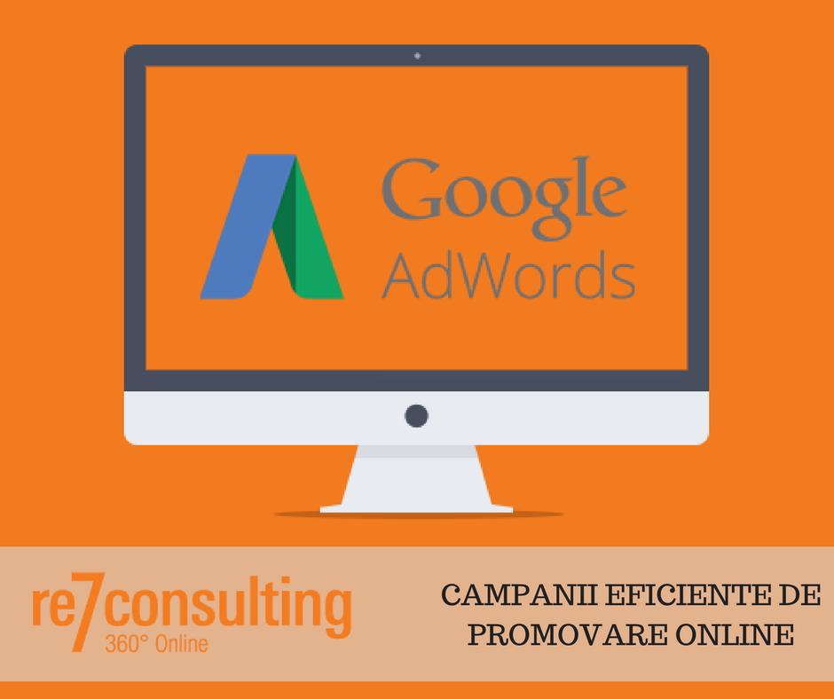 campanii de promovare Google AdWords